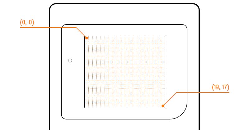 Découpage de l'écran en caractères
