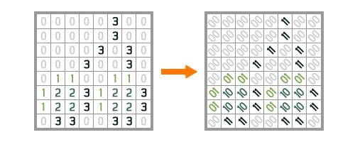 Conversion des numéro de couleur en binaire
