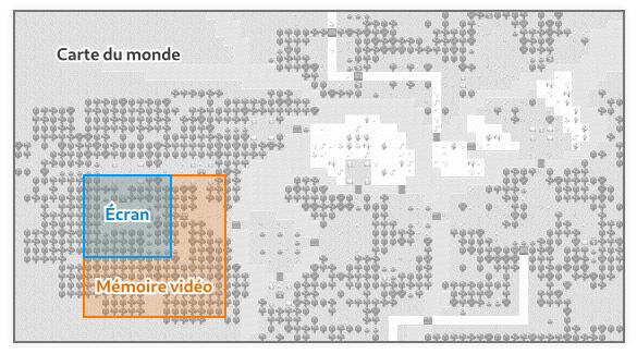 Image comparative des dimensions de la carte du monde, de la mémoire vidéo et de l'écran de la GameBoy
