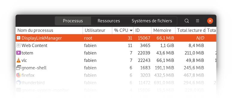 Capture d'écran montrant le pilote DisplayLink qui consomme beaucoup de CPU