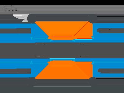 Schéma montrant la direction de la balle en fonction des valeures de delta_x et delta_y